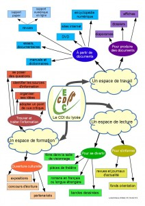 CDIedc_presentation