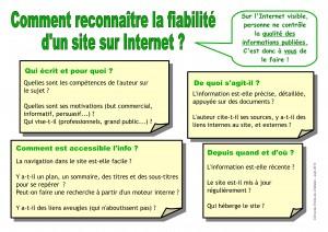 Internet_FiabiliteDocuments